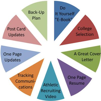 Student Athlete Guide